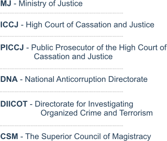Romanian_institutions_of_justice_2
